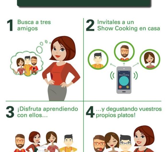 SHOWCOOKING by Thermomix®